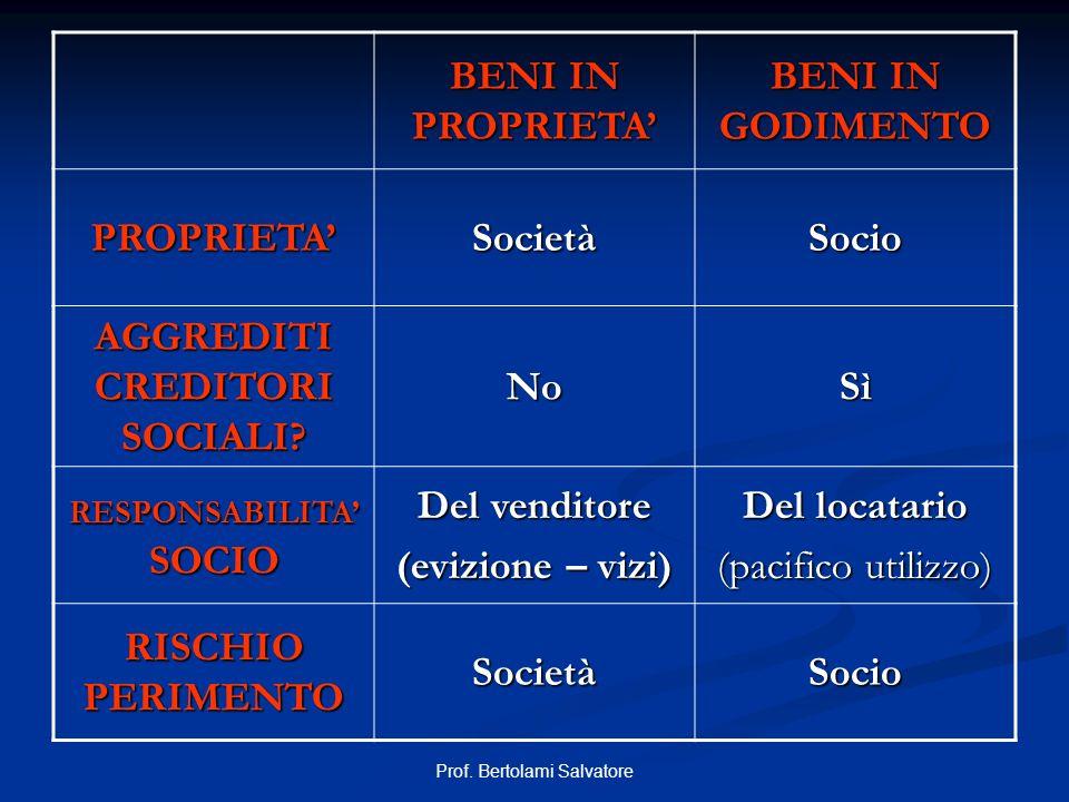 Prof. Bertolami Salvatore BENI IN PROPRIETA BENI IN GODIMENTO PROPRIETASocietàSocio AGGREDITI CREDITORI SOCIALI? NoSì RESPONSABILITA SOCIO Del vendito