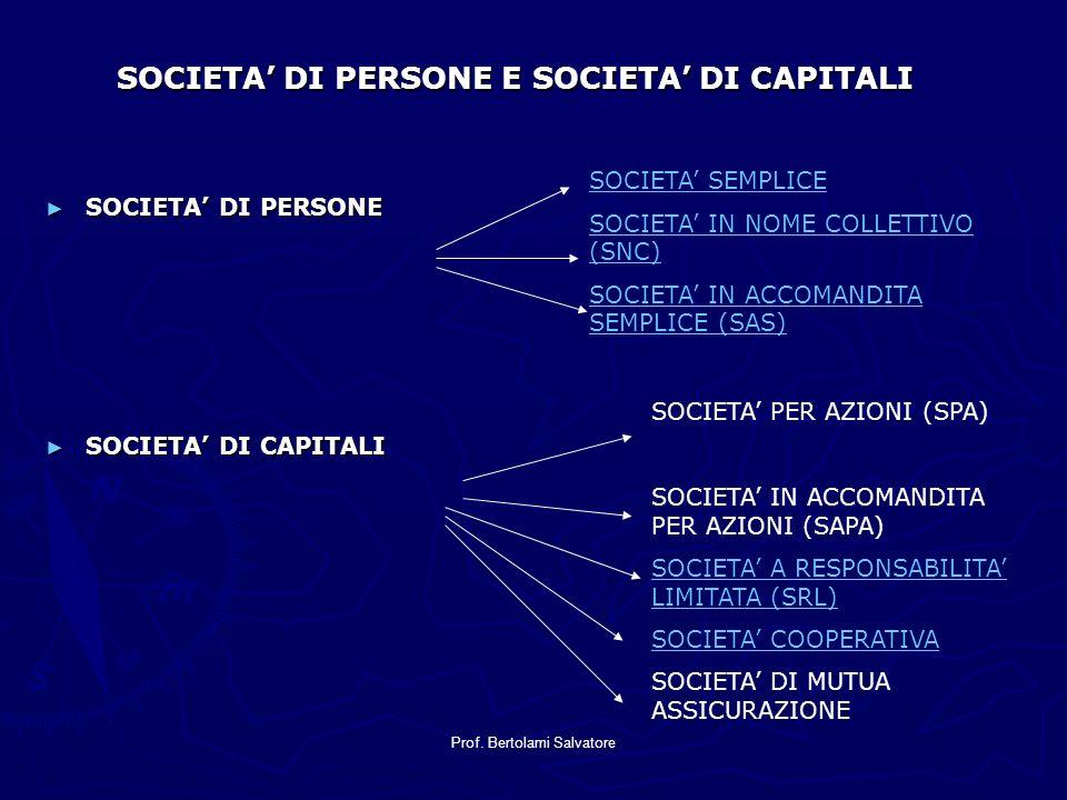 Prof. Bertolami Salvatore SOCIETA DI PERSONE E SOCIETA DI CAPITALI SOCIETA DI PERSONE SOCIETA DI PERSONE SOCIETA DI CAPITALI SOCIETA DI CAPITALI SOCIE