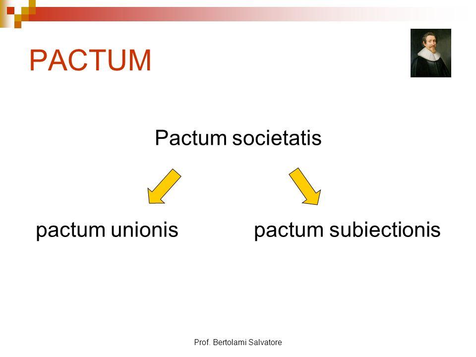 Prof. Bertolami Salvatore PACTUM Pactum societatis pactum unionis pactum subiectionis
