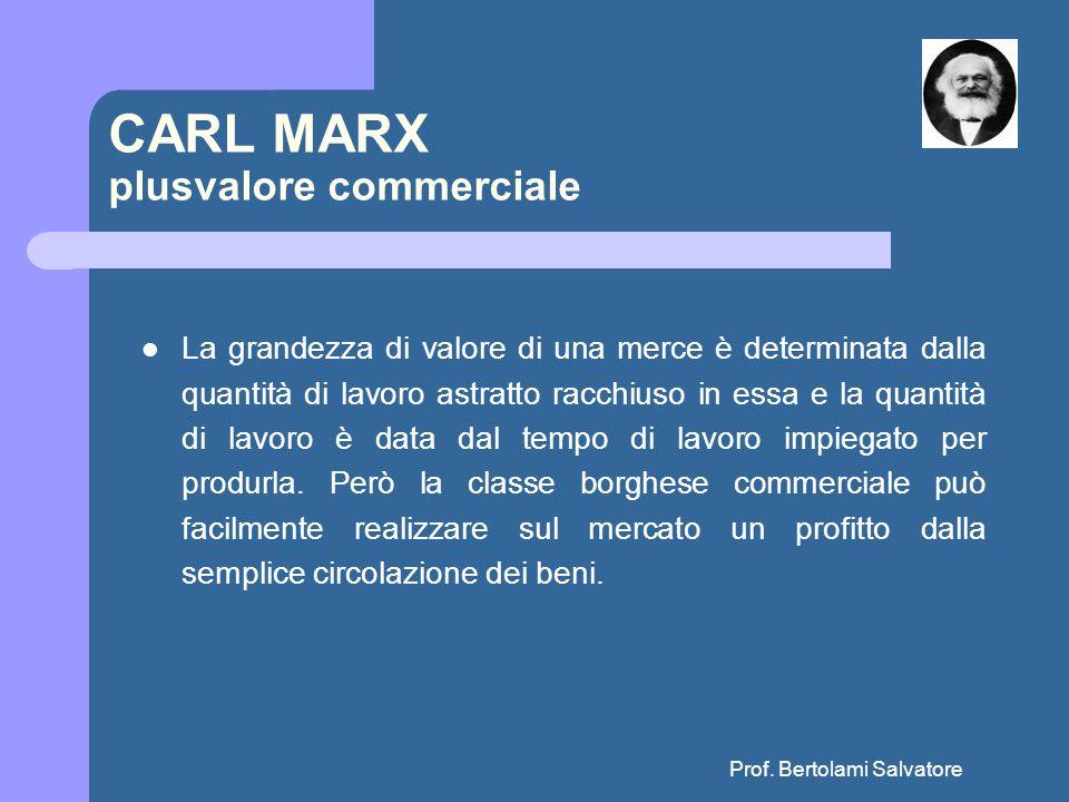 Prof. Bertolami Salvatore CARL MARX plusvalore commerciale La grandezza di valore di una merce è determinata dalla quantità di lavoro astratto racchiu