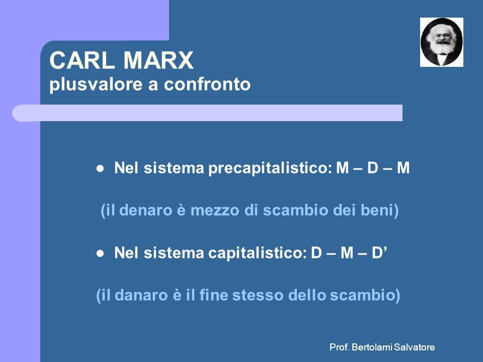 Prof. Bertolami Salvatore CARL MARX plusvalore a confronto Nel sistema precapitalistico: M – D – M (il denaro è mezzo di scambio dei beni) Nel sistema