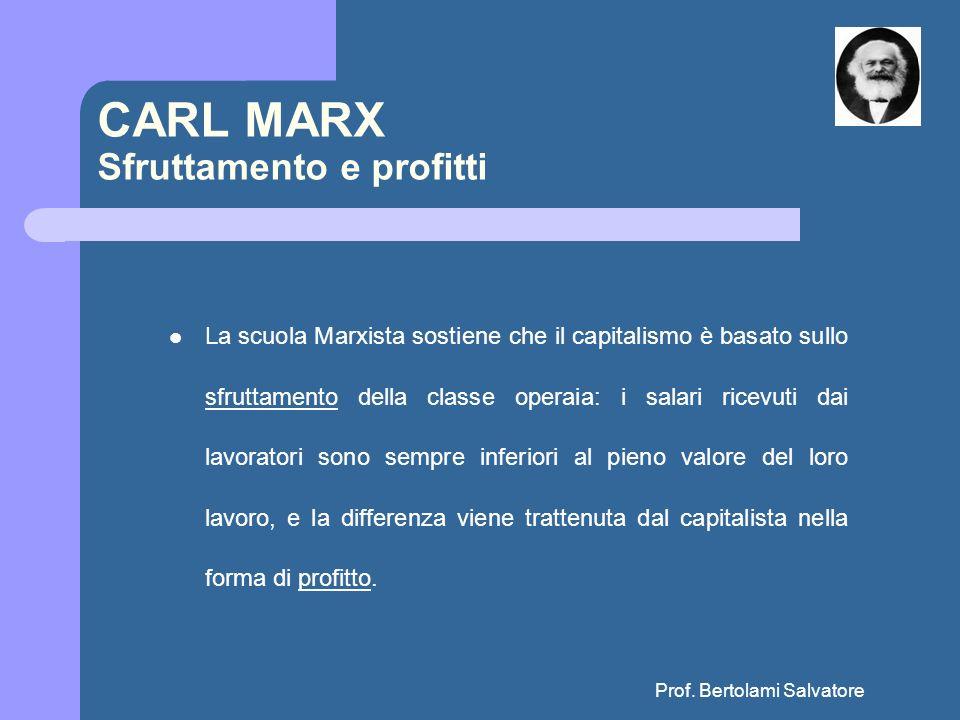 Prof. Bertolami Salvatore CARL MARX Sfruttamento e profitti La scuola Marxista sostiene che il capitalismo è basato sullo sfruttamento della classe op