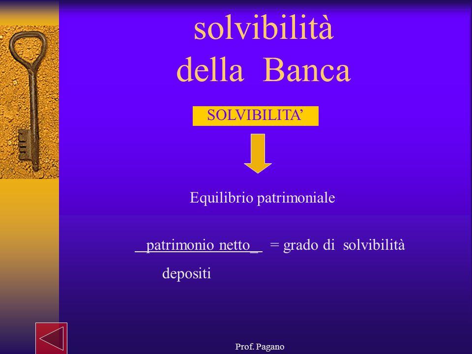 Prof. Pagano solvibilità della Banca SOLVIBILITA Equilibrio patrimoniale patrimonio netto_ = grado di solvibilità depositi