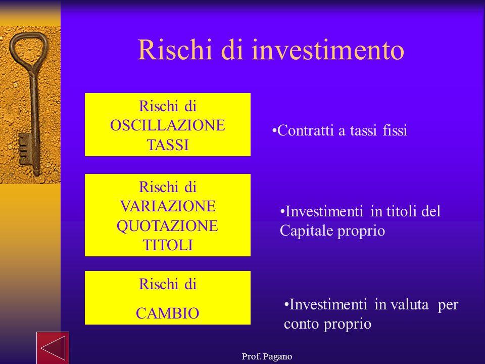 Prof. Pagano Rischi di investimento Rischi di OSCILLAZIONE TASSI Rischi di VARIAZIONE QUOTAZIONE TITOLI Investimenti in valuta per conto proprio Inves