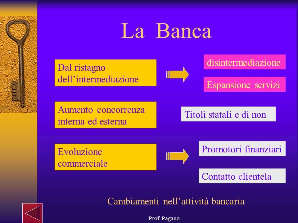Prof. Pagano La Banca Dal ristagno dellintermediazione Titoli statali e di non Aumento concorrenza interna ed esterna Evoluzione commerciale disinterm