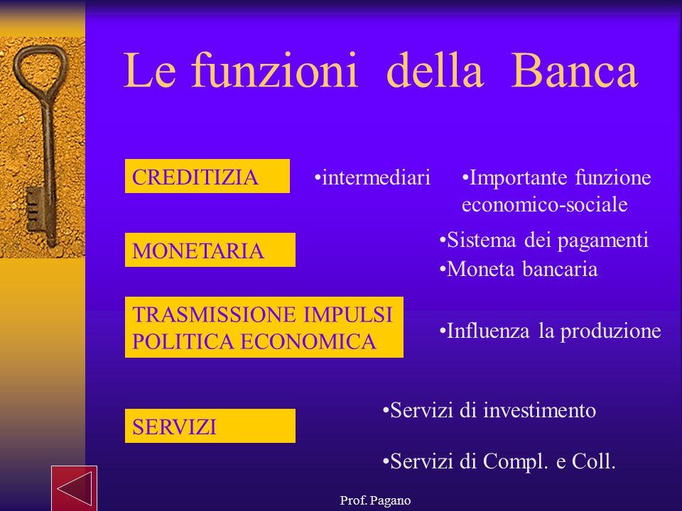 Prof. Pagano Le funzioni della Banca CREDITIZIA MONETARIA TRASMISSIONE IMPULSI POLITICA ECONOMICA intermediari Influenza la produzione Sistema dei pag