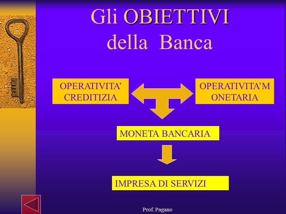 Prof. Pagano OBIETTIVI Gli OBIETTIVI della Banca OPERATIVITA CREDITIZIA OPERATIVITAM ONETARIA IMPRESA DI SERVIZI MONETA BANCARIA