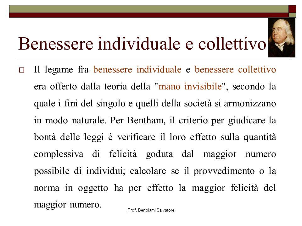 Prof. Bertolami Salvatore Benessere individuale e collettivo Il legame fra benessere individuale e benessere collettivo era offerto dalla teoria della