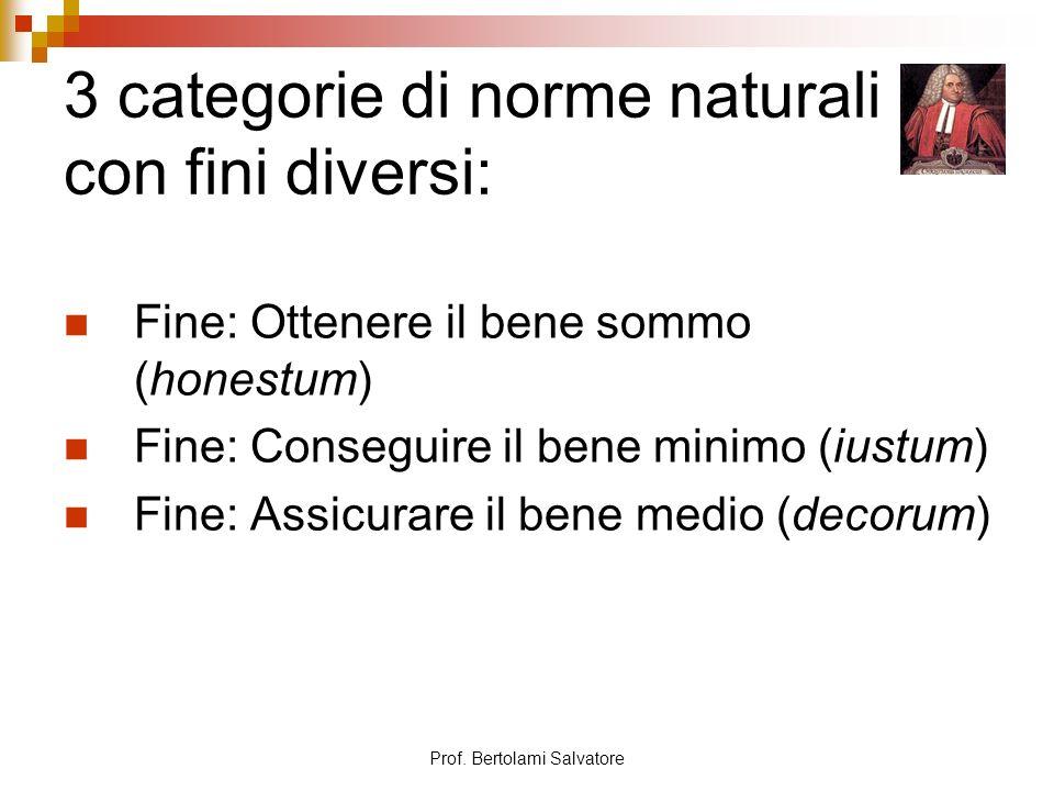Prof. Bertolami Salvatore 3 categorie di norme naturali con fini diversi: Fine: Ottenere il bene sommo (honestum) Fine: Conseguire il bene minimo (ius