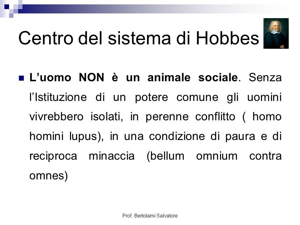 Prof.Bertolami Salvatore Centro del sistema di Hobbes Luomo NON è un animale sociale.