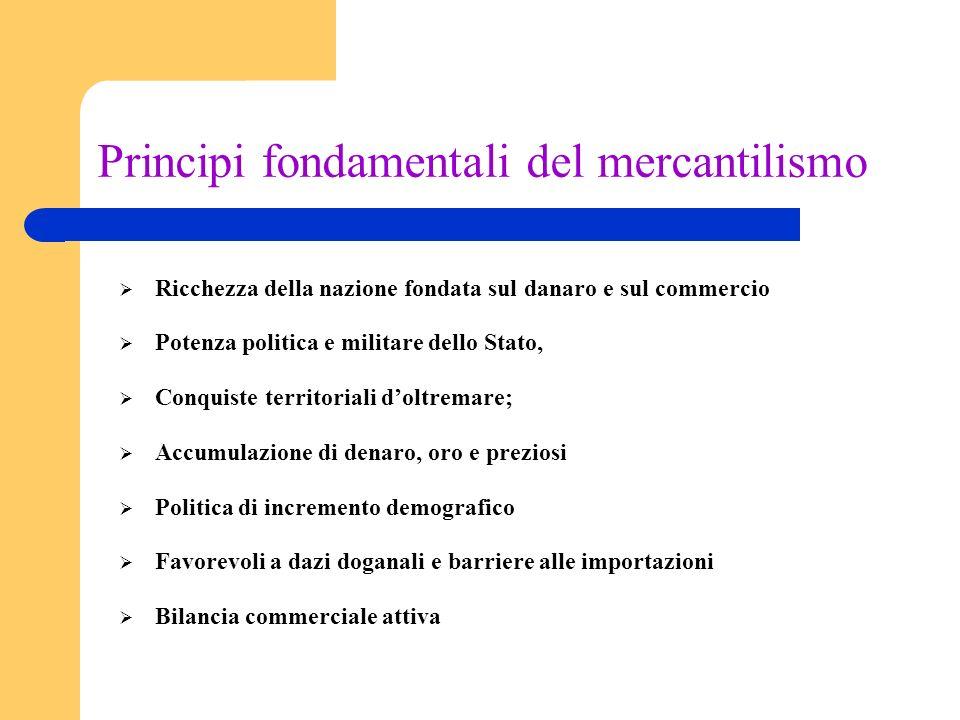 Principi fondamentali del mercantilismo Ricchezza della nazione fondata sul danaro e sul commercio Potenza politica e militare dello Stato, Conquiste