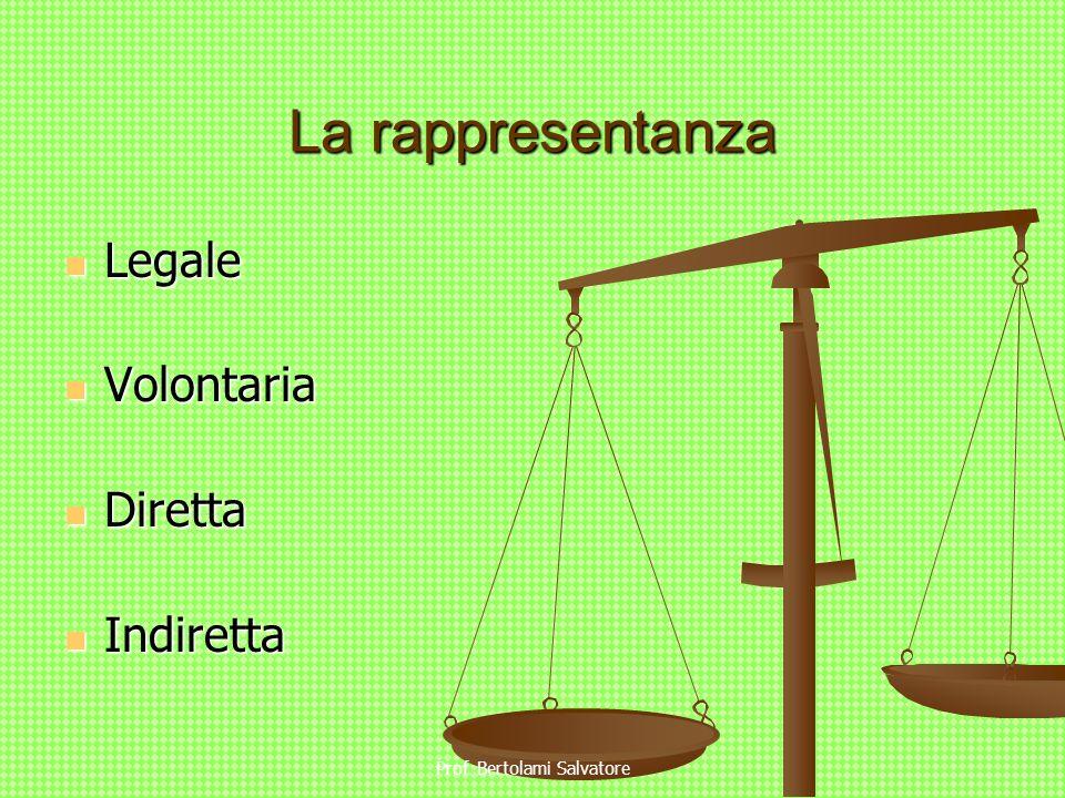 Prof. Bertolami Salvatore La rappresentanza Legale Legale Volontaria Volontaria Diretta Diretta Indiretta Indiretta