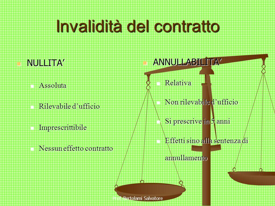 Prof. Bertolami Salvatore Invalidità del contratto NULLITA NULLITA Assoluta Assoluta Rilevabile dufficio Rilevabile dufficio Imprescrittibile Imprescr