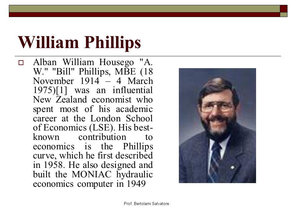 Prof.Bertolami Salvatore William Phillips Alban William Housego A.