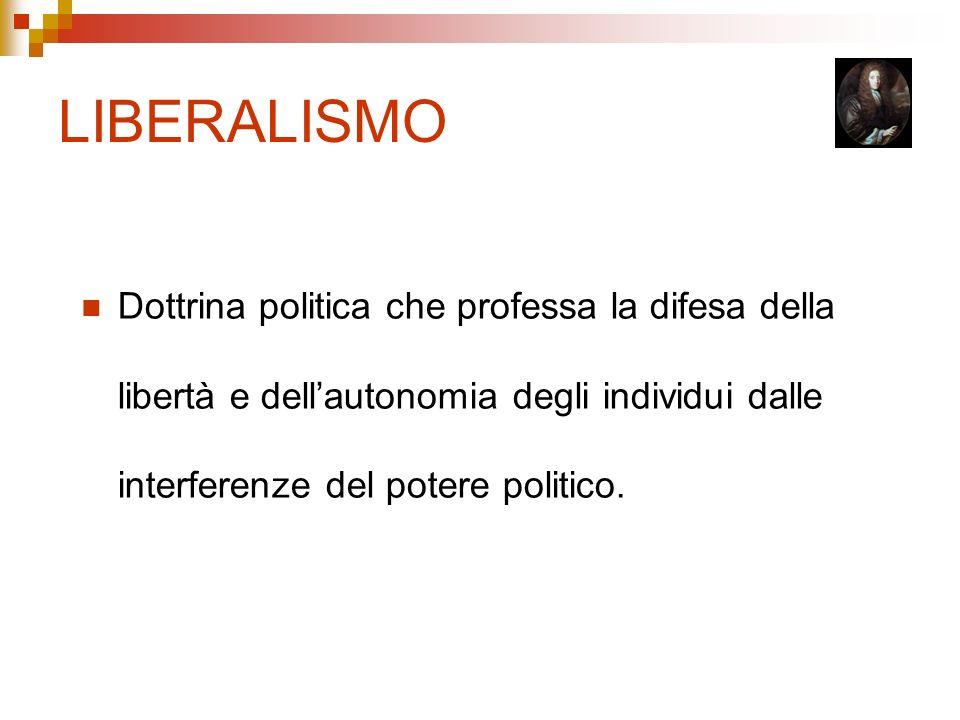 LIBERALISMO Dottrina politica che professa la difesa della libertà e dellautonomia degli individui dalle interferenze del potere politico.