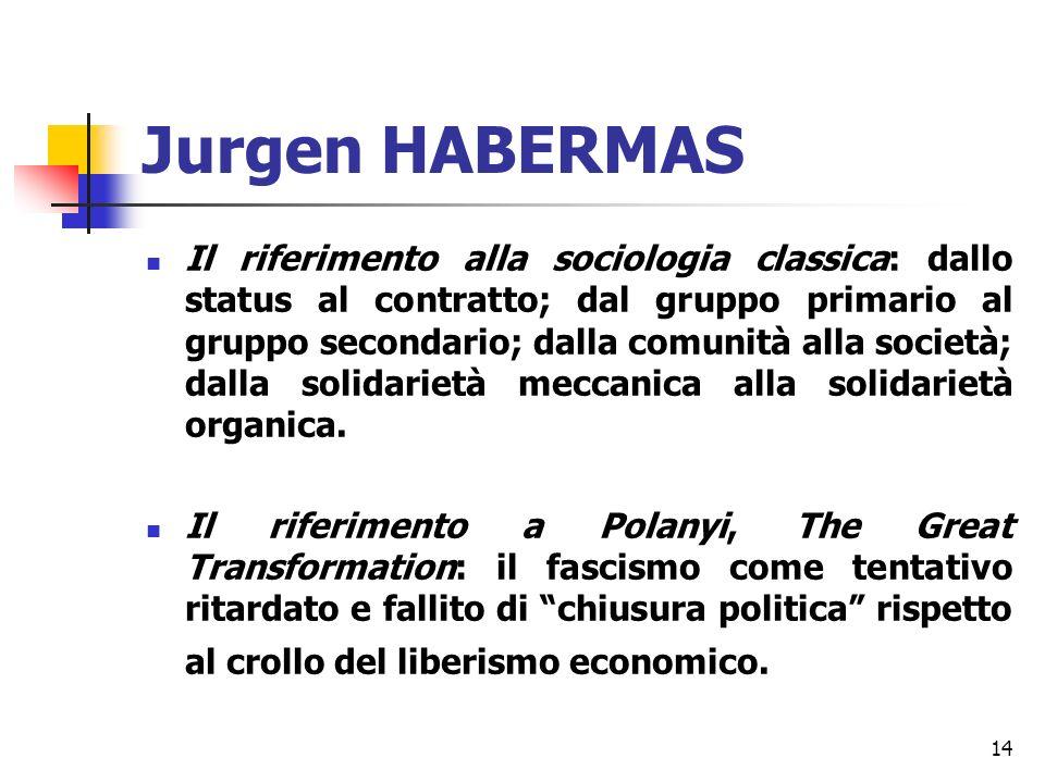 14 Jurgen HABERMAS Il riferimento alla sociologia classica: dallo status al contratto; dal gruppo primario al gruppo secondario; dalla comunità alla società; dalla solidarietà meccanica alla solidarietà organica.