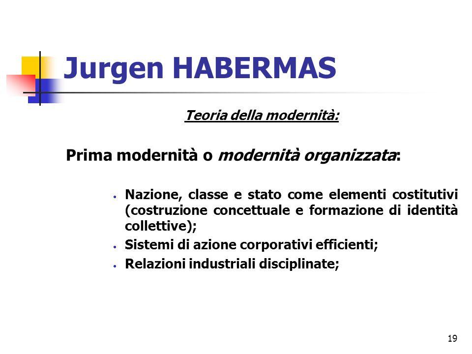 19 Jurgen HABERMAS Teoria della modernità: Prima modernità o modernità organizzata: Nazione, classe e stato come elementi costitutivi (costruzione concettuale e formazione di identità collettive); Sistemi di azione corporativi efficienti; Relazioni industriali disciplinate;