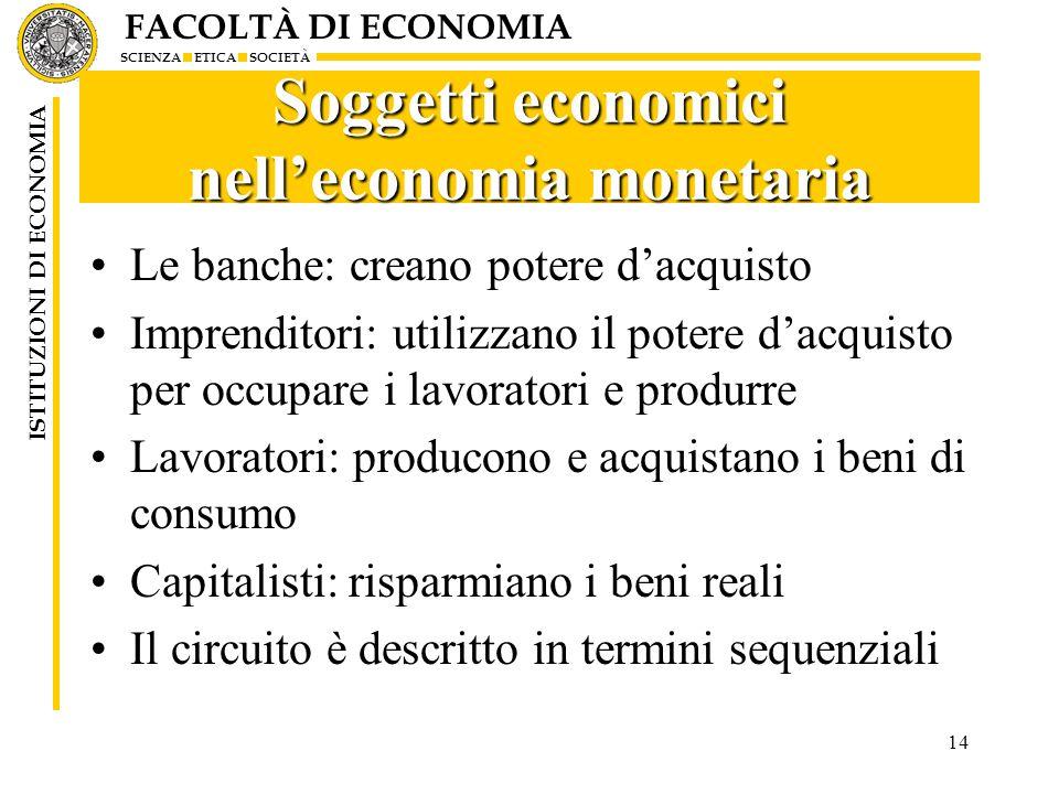 FACOLTÀ DI ECONOMIA SCIENZA ETICA SOCIETÀ ISTITUZIONI DI ECONOMIA 14 Soggetti economici nelleconomia monetaria Le banche: creano potere dacquisto Impr