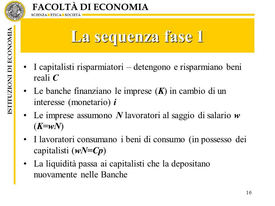 FACOLTÀ DI ECONOMIA SCIENZA ETICA SOCIETÀ ISTITUZIONI DI ECONOMIA 16 La sequenza fase 1 I capitalisti risparmiatori – detengono e risparmiano beni rea