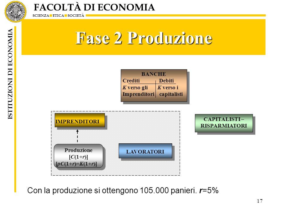 FACOLTÀ DI ECONOMIA SCIENZA ETICA SOCIETÀ ISTITUZIONI DI ECONOMIA 17 Fase 2 Produzione LAVORATORI Produzione [C(1+r)] [pC(1+r)=K(1+r)] Produzione [C(1