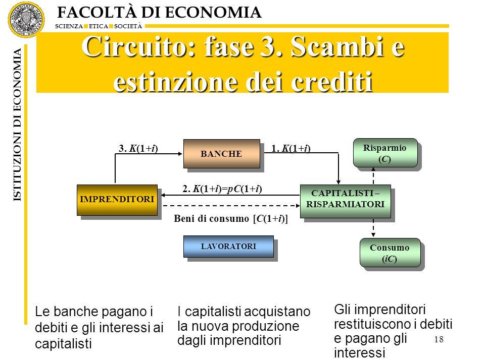 FACOLTÀ DI ECONOMIA SCIENZA ETICA SOCIETÀ ISTITUZIONI DI ECONOMIA 18 Circuito: fase 3. Scambi e estinzione dei crediti I capitalisti acquistano la nuo