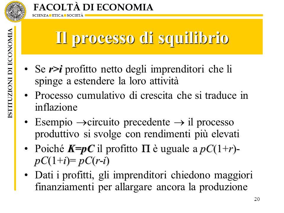 FACOLTÀ DI ECONOMIA SCIENZA ETICA SOCIETÀ ISTITUZIONI DI ECONOMIA 20 Il processo di squilibrio r>iSe r>i profitto netto degli imprenditori che li spin