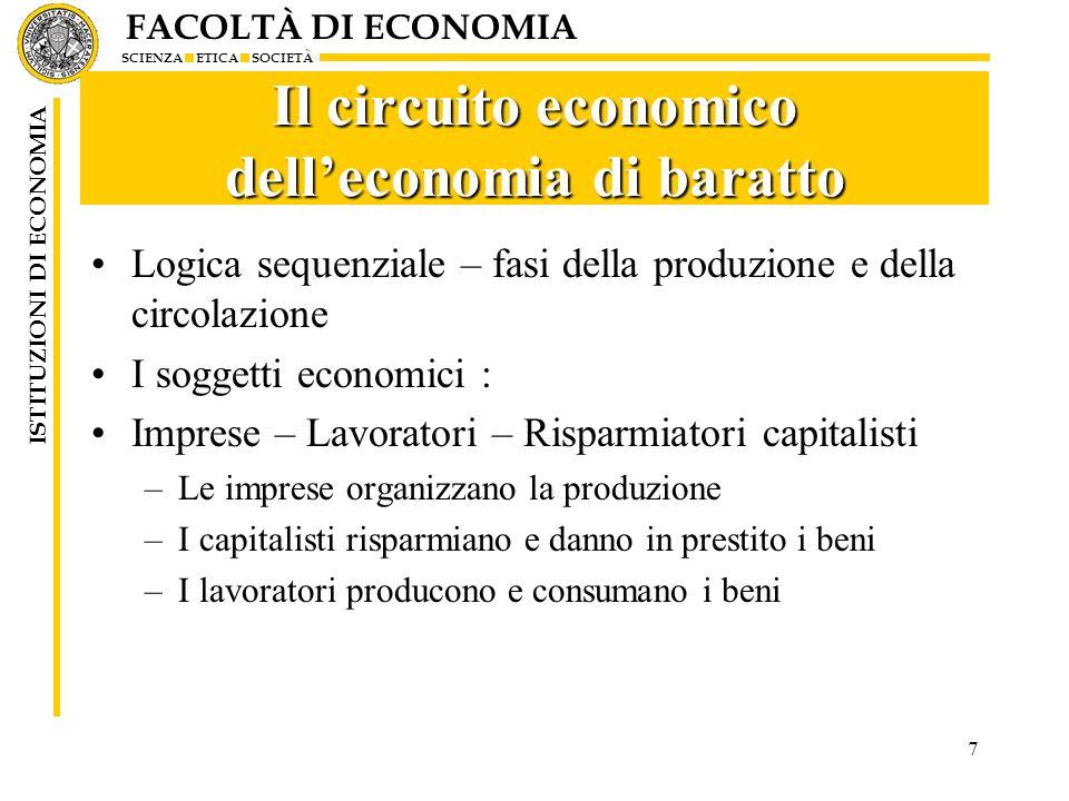 FACOLTÀ DI ECONOMIA SCIENZA ETICA SOCIETÀ ISTITUZIONI DI ECONOMIA 8 Le fasi economiche 1.Gli imprenditori prendono in prestito i beni di consumo dai capitalisti 2.Gli imprenditori assumono i lavoratori anticipando i beni di consumo (salari) 3.I lavoratori svolgono la produzione 4.Gli imprenditori estinguono il debito e pagano gli interessi con i prodotti da loro posseduti
