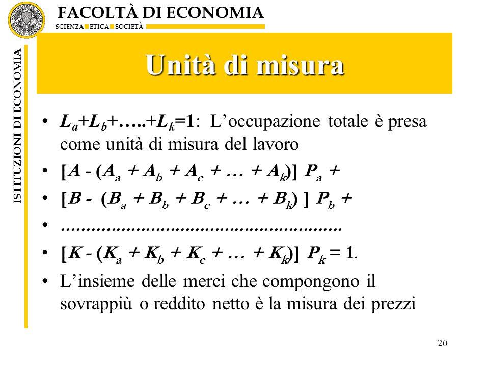 FACOLTÀ DI ECONOMIA SCIENZA ETICA SOCIETÀ ISTITUZIONI DI ECONOMIA 20 Unità di misura L a +L b +…..+L k =1: Loccupazione totale è presa come unità di m