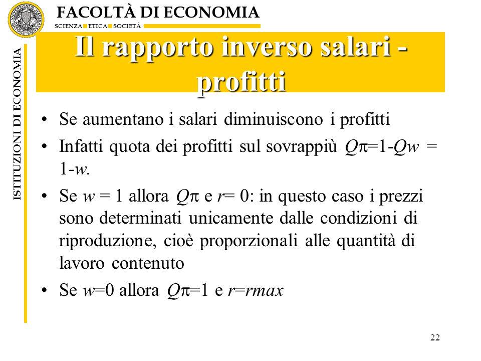 FACOLTÀ DI ECONOMIA SCIENZA ETICA SOCIETÀ ISTITUZIONI DI ECONOMIA 22 Il rapporto inverso salari - profitti Se aumentano i salari diminuiscono i profit