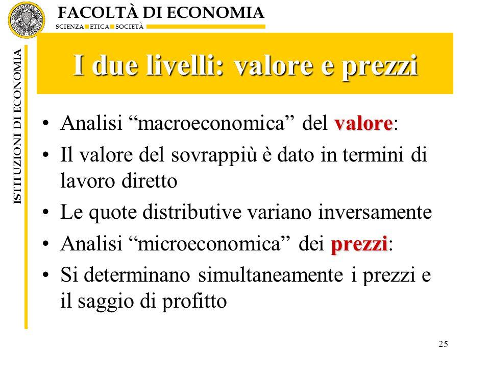 FACOLTÀ DI ECONOMIA SCIENZA ETICA SOCIETÀ ISTITUZIONI DI ECONOMIA 25 I due livelli: valore e prezzi valoreAnalisi macroeconomica del valore: Il valore