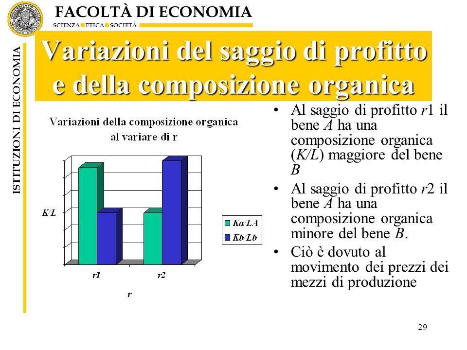 FACOLTÀ DI ECONOMIA SCIENZA ETICA SOCIETÀ ISTITUZIONI DI ECONOMIA 29 Variazioni del saggio di profitto e della composizione organica Al saggio di prof