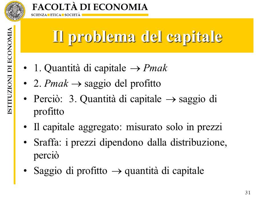 FACOLTÀ DI ECONOMIA SCIENZA ETICA SOCIETÀ ISTITUZIONI DI ECONOMIA 31 Il problema del capitale 1. Quantità di capitale Pmak 2. Pmak saggio del profitto