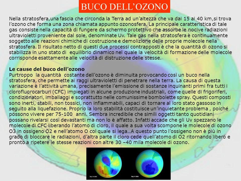 Nella stratosfera,una fascia che circonda la Terra ad unaltezza che va dai 15 ai 40 km,si trova lozono che forma una zona chiamata appunto ozonosfera.