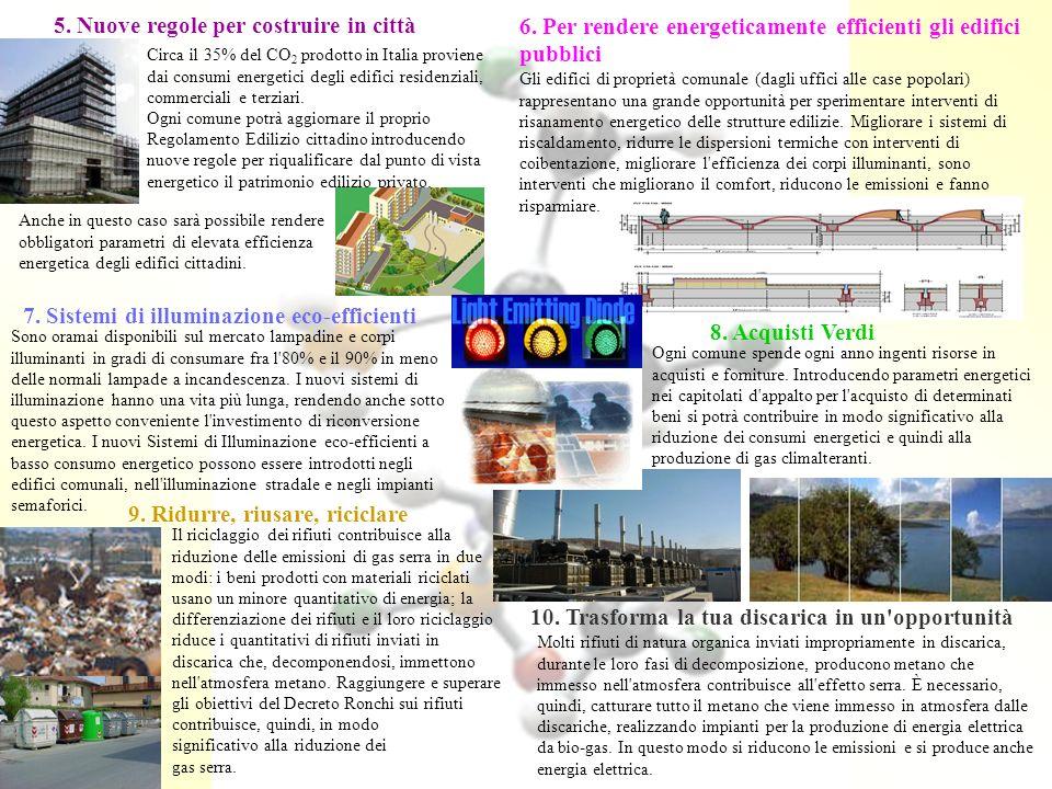 Anche in questo caso sarà possibile rendere obbligatori parametri di elevata efficienza energetica degli edifici cittadini.