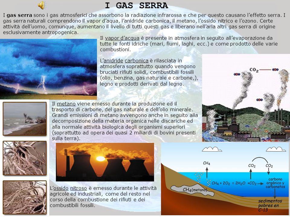 I gas serra sono i gas atmosferici che assorbono la radiazione infrarossa e che per questo causano leffetto serra. I gas serra naturali comprendono il