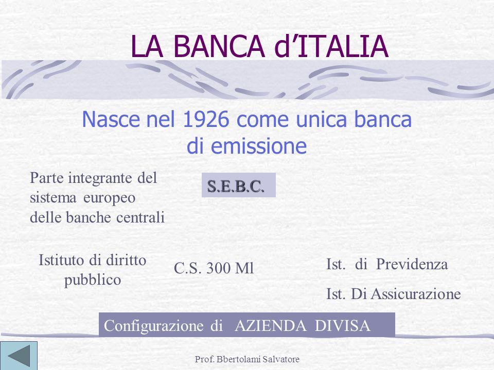 Prof. Bbertolami Salvatore LA BANCA dITALIA Nasce nel 1926 come unica banca di emissione Parte integrante del sistema europeo delle banche centrali S.