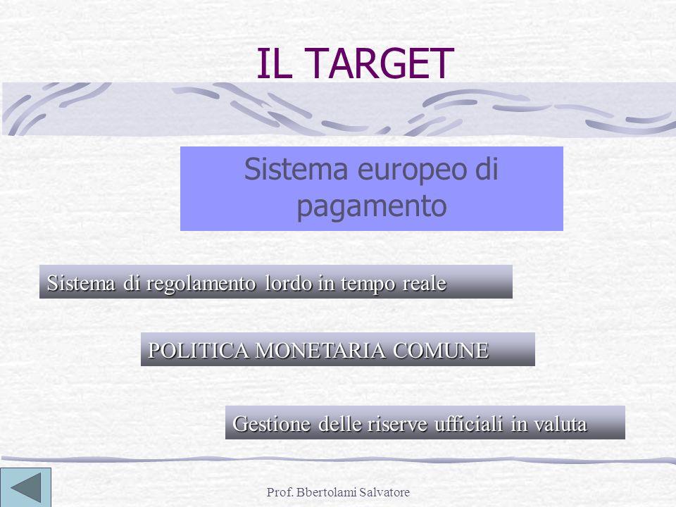 Prof. Bbertolami Salvatore IL TARGET Sistema europeo di pagamento Sistema di regolamento lordo in tempo reale POLITICA MONETARIA COMUNE Gestione delle