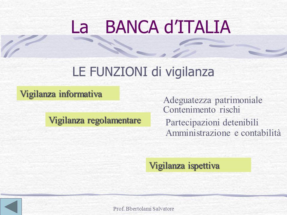 Prof. Bbertolami Salvatore La BANCA dITALIA LE FUNZIONI di vigilanza Vigilanza informativa Vigilanza regolamentare Vigilanza ispettiva Adeguatezza pat