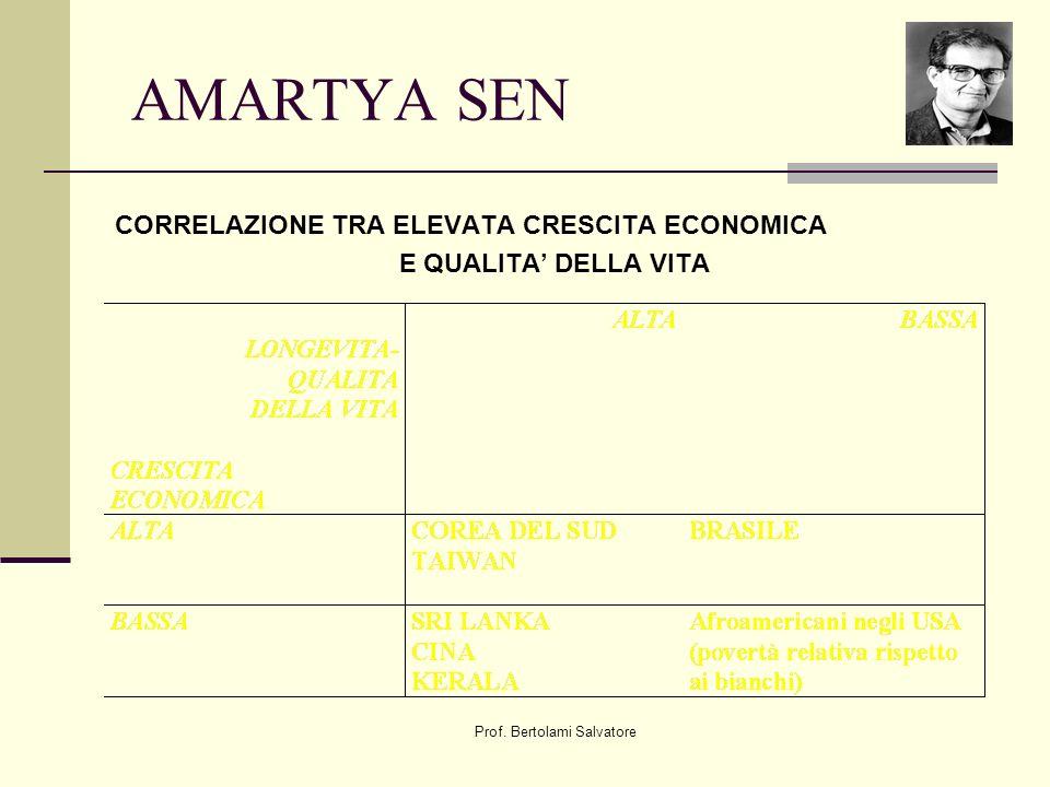 Prof. Bertolami Salvatore AMARTYA SEN CORRELAZIONE TRA ELEVATA CRESCITA ECONOMICA E QUALITA DELLA VITA
