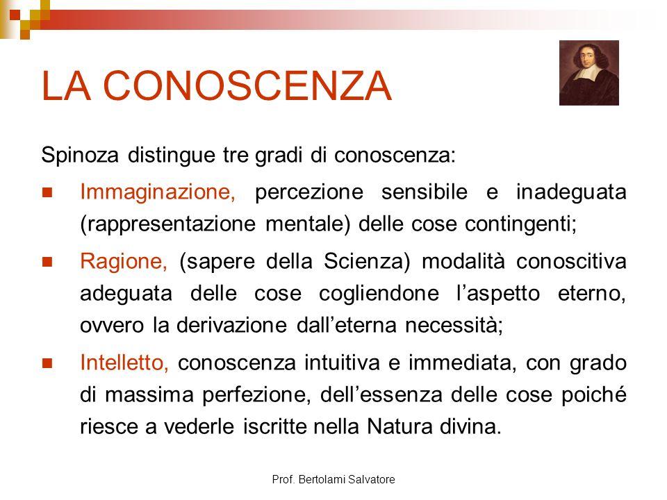 Prof. Bertolami Salvatore LA CONOSCENZA Spinoza distingue tre gradi di conoscenza: Immaginazione, percezione sensibile e inadeguata (rappresentazione