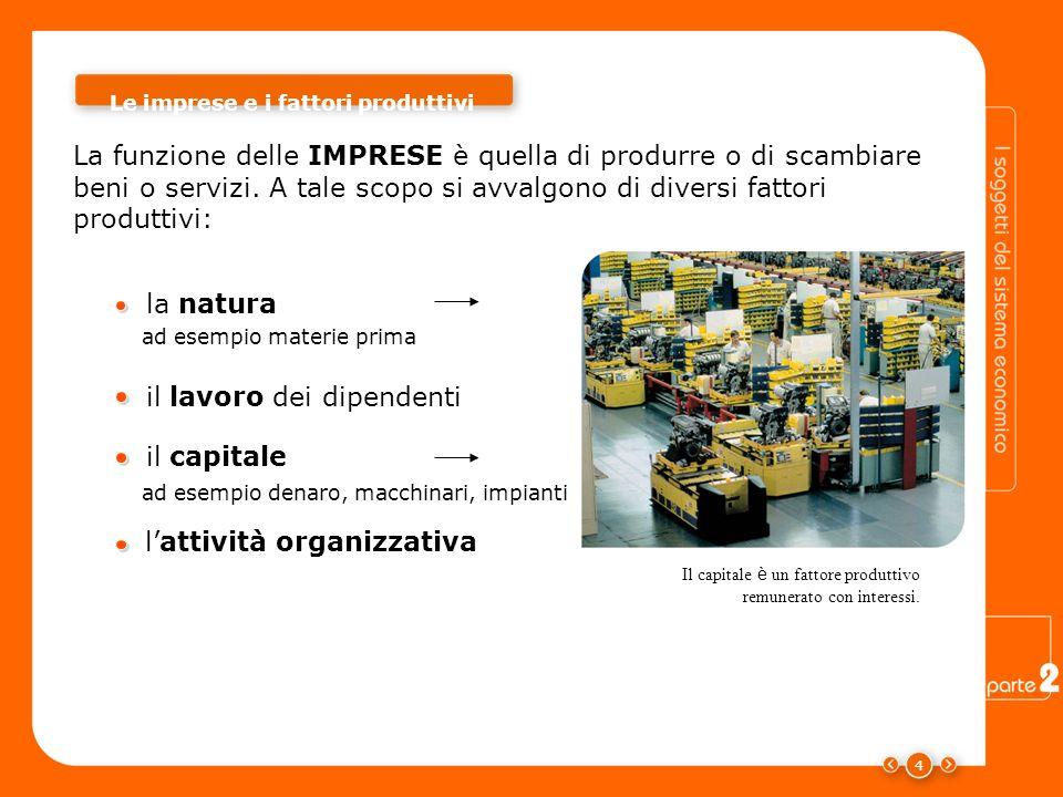 4 La funzione delle IMPRESE è quella di produrre o di scambiare beni o servizi.