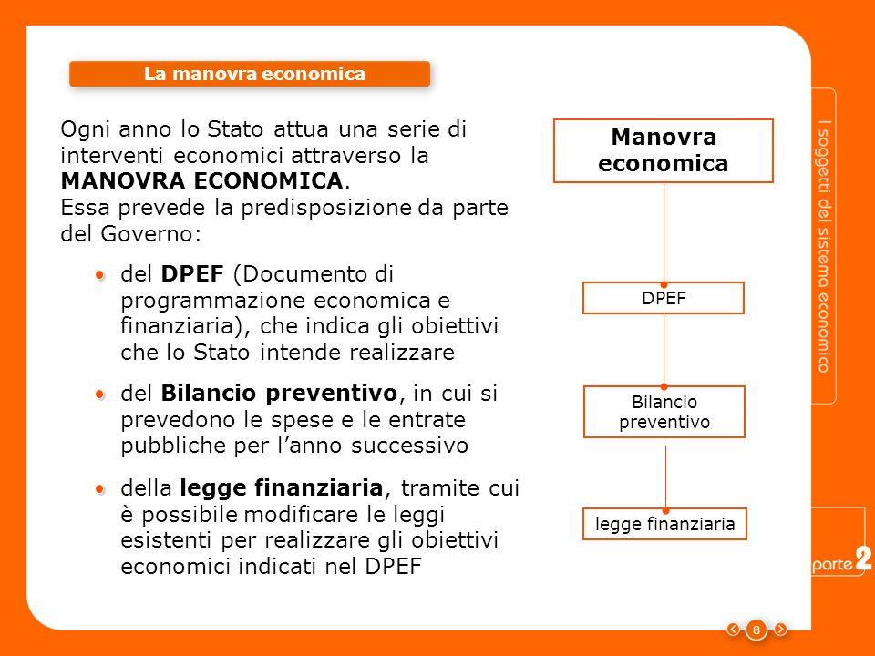 8 Ogni anno lo Stato attua una serie di interventi economici attraverso la MANOVRA ECONOMICA.