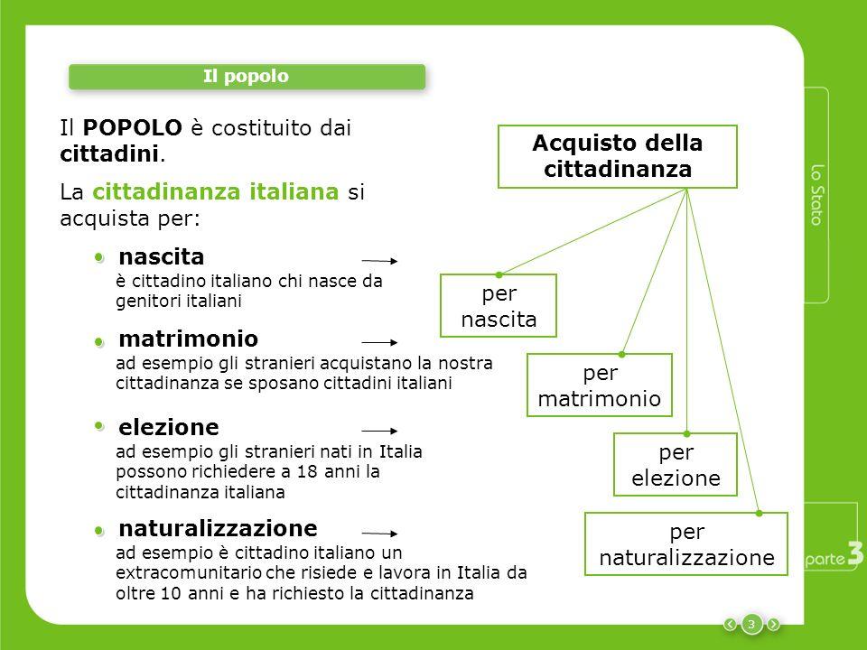 3 Il popolo per nascita per naturalizzazione per elezione per matrimonio Acquisto della cittadinanza nascita è cittadino italiano chi nasce da genitor