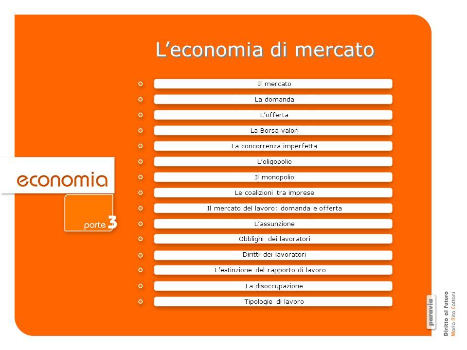 1 Il mercato Il termine MERCATO si riferisce alle contrattazioni tra chi vende beni o servizi (offerta) e chi li acquista (domanda).