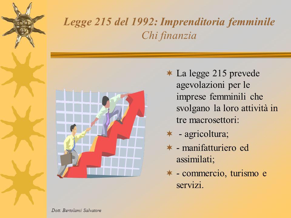 Legge 215 del 1992: Imprenditoria femminile Cosa non finanzia Acquisto di minuterie ed utensili di uso manuale comune; Spese per manutenzione ordinaria; Acquisto di beni di uso promiscuo (ad es.