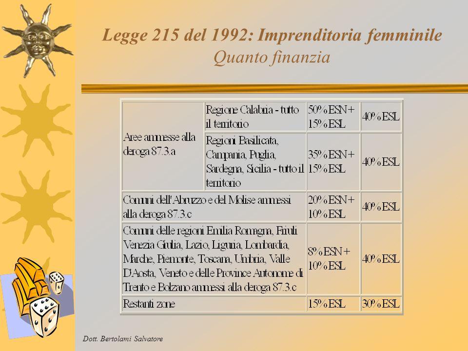 Legge 215 del 1992: Imprenditoria femminile Chi finanzia La legge 215 prevede agevolazioni per le imprese femminili che svolgano la loro attività in t