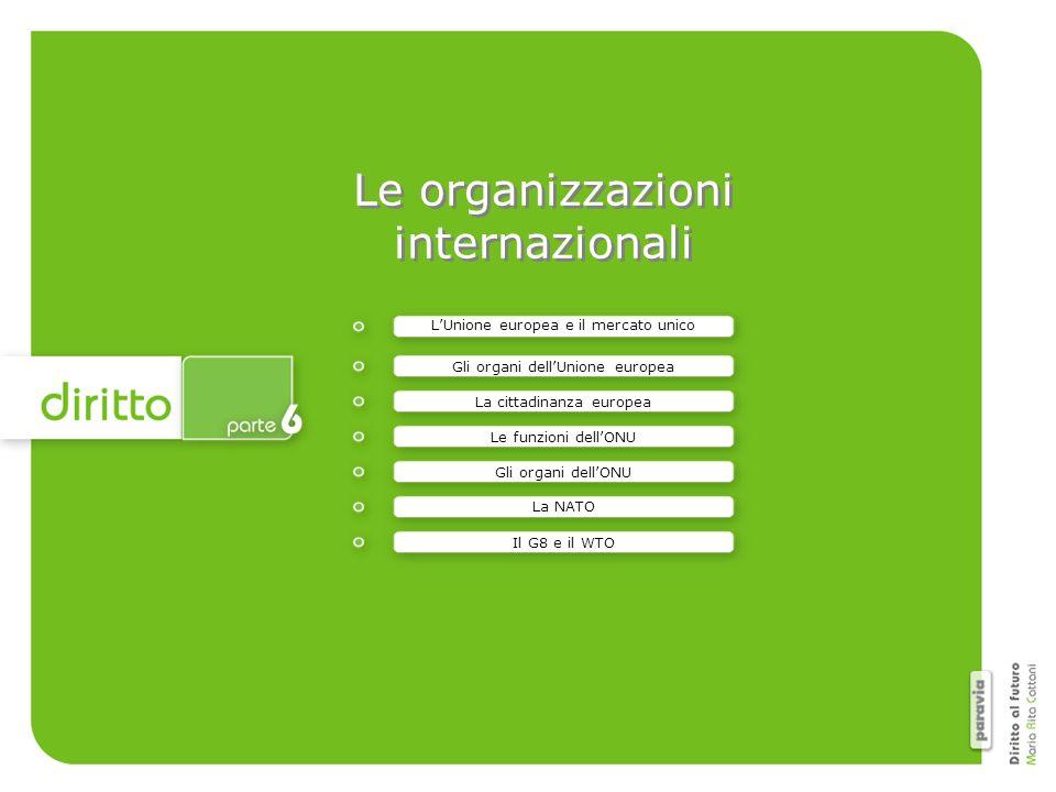 Gli organi dellUnione europea La cittadinanza europea Le funzioni dellONU Il G8 e il WTO La NATO Gli organi dellONU Le organizzazioni internazionali L