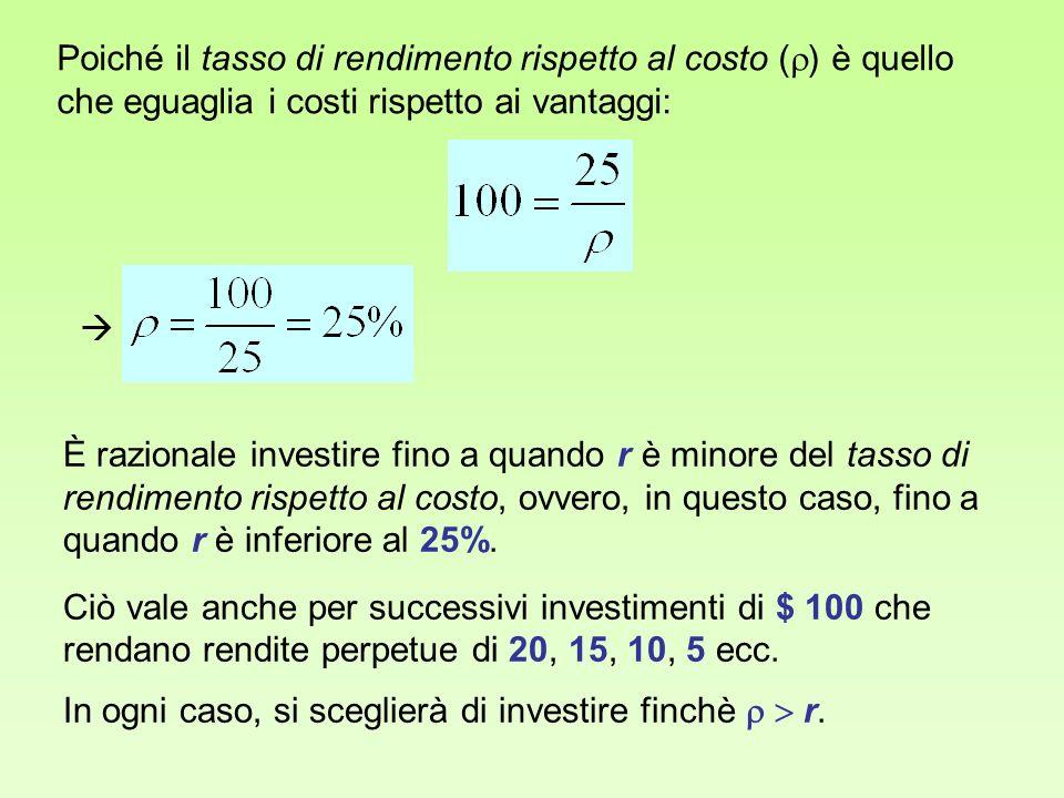 Poiché il tasso di rendimento rispetto al costo ( ) è quello che eguaglia i costi rispetto ai vantaggi: È razionale investire fino a quando r è minore