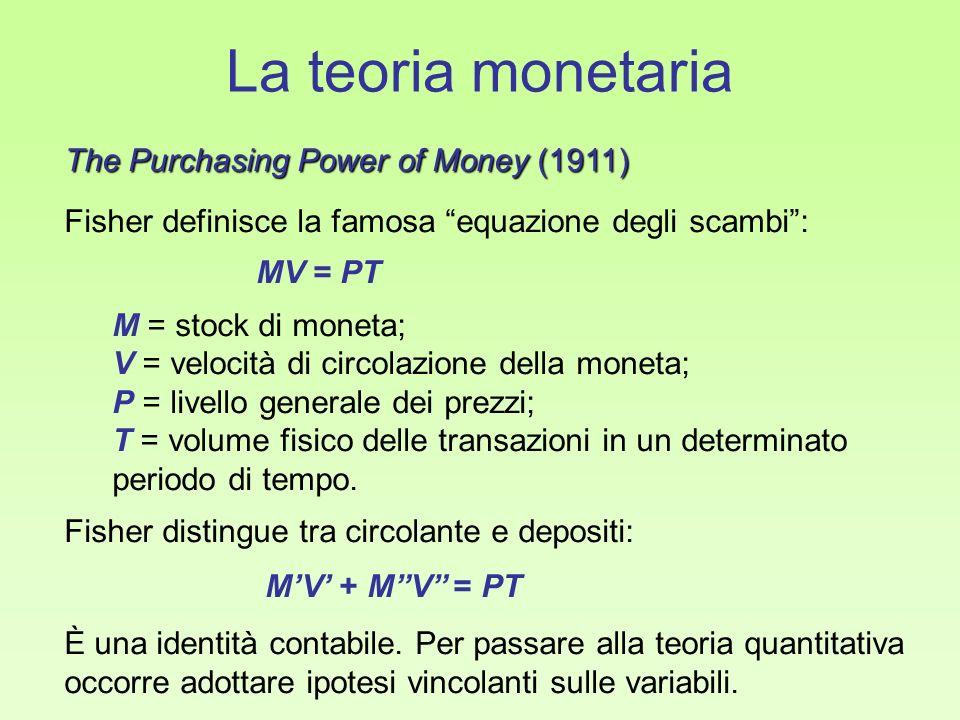 La teoria monetaria The Purchasing Power of Money (1911) Fisher definisce la famosa equazione degli scambi: MV = PT M = stock di moneta; V = velocità