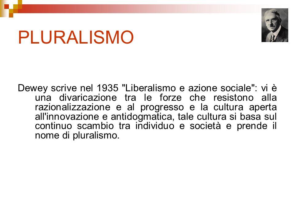 PLURALISMO Dewey scrive nel 1935